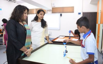 Visit by Ms Joyti Chaddha – Kotak Finance